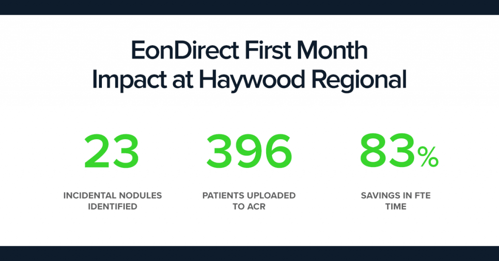 Eon Direct First Month Impact on Haywood Regional Medical Center